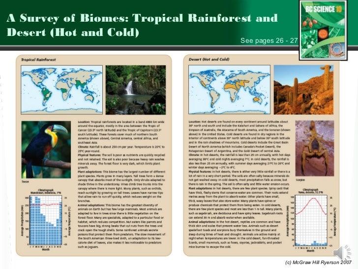 bc science 10 mcgraw hill ryerson pdf