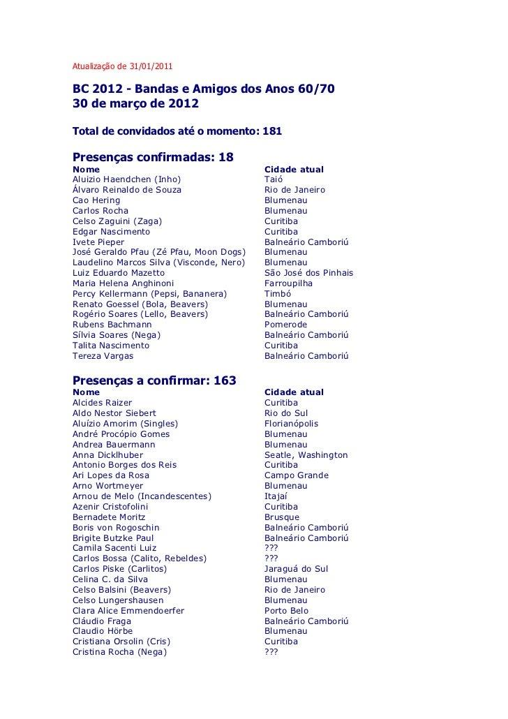 Atualização de 31/01/2011BC 2012 - Bandas e Amigos dos Anos 60/7030 de março de 2012Total de convidados até o momento: 181...