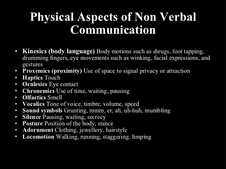 language and the use of symbolism in communication Use of language in frankenstein essay  use of language, imagery, and symbolism to develop the theme of to be of use  how to use body language in communication.