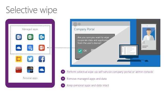 Microsoft Cloud Device Management comparisions