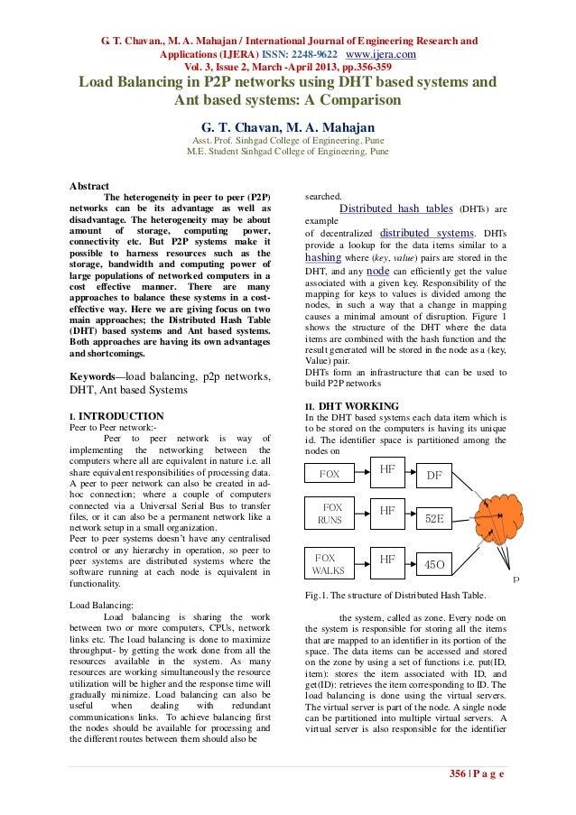 G. T. Chavan., M. A. Mahajan / International Journal of Engineering Research and                    Applications (IJERA) I...