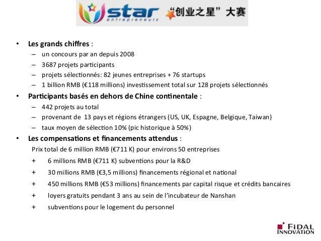 Concours_Star Entrepreneur_Shenzhen Chine Slide 2