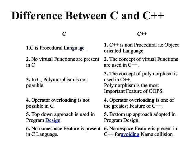 C++ Notes For Bca Pdf
