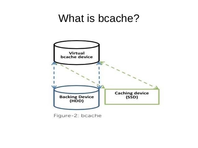 Linux bcache