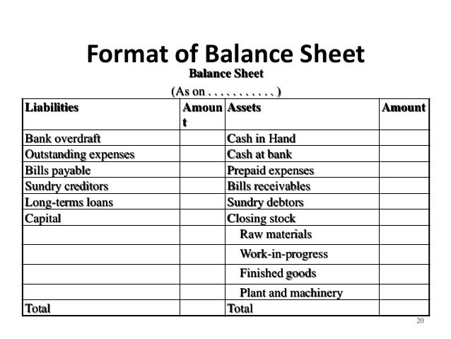 Report Form Balance Sheet The Balance Sheet Defining The Balance