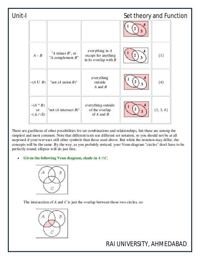 A Union B Minus C Venn Diagram Online Schematic Diagram