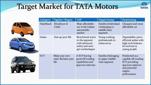 Marketing tips for car rental businesses