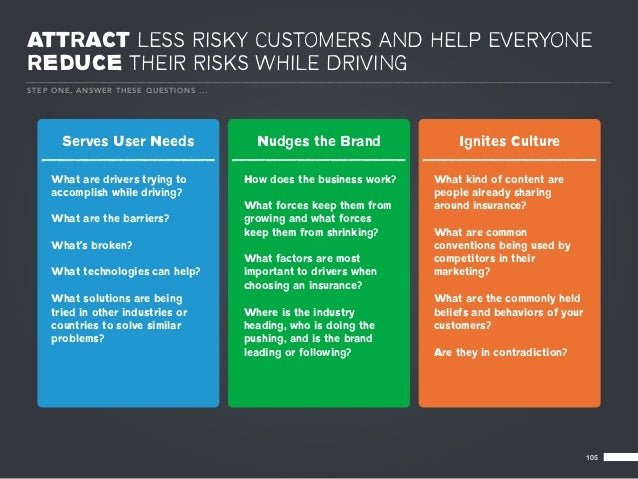 ATTRACT LESS RISKY CUSTOMERS AND HELP EVERYONEREDUCE THEIR RISKS WHILE DRIVINGS T E P O NE , A NS WE R TH E SE Q U ES T IO...