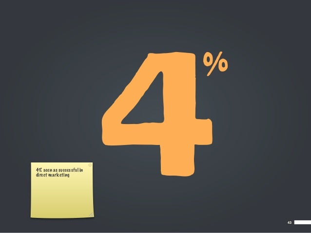 4                           %4% seen as successful indirect marketing                               43