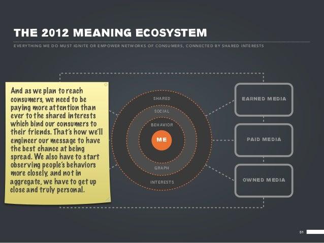 THE 2012 MEANING ECOSYSTEM EV E RY T HI NG WE D O M U ST IGN IT E OR EMPO WER NET WO RKS O F CO N S UM E R S, CO NNE CTE D...