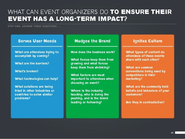 WHAT CAN EVENT ORGANIZERS DO TO ENSURE THEIREVENT HAS A LONG-TERM IMPACT?S T E P O NE , A NS WE R TH E SE Q U ES T IO NS ....