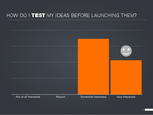 HOW DO I TEST MY IDEAS BEFORE LAUNCHING THEM?   Not at all Interested   Neutral   Somewhat Interested   Very Interested   ...