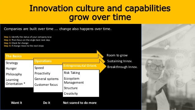 Innovation culture and capabilities grow over time The Basics Strategy Hunger Philosophy Learning Orientation * Operations...