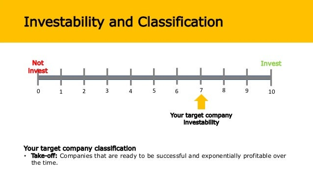 Investability and Classification 0 1 2 3 4 5 6 7 8 9 10 Not invest Invest Your target company investability Your target co...
