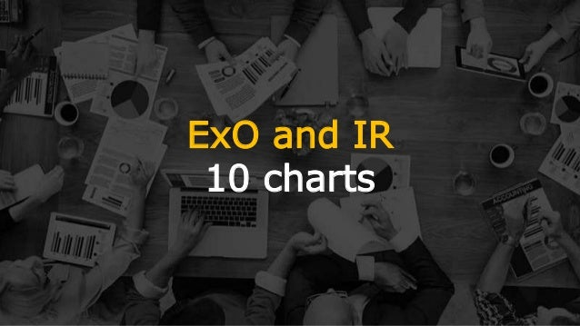 ExO and IR 10 charts
