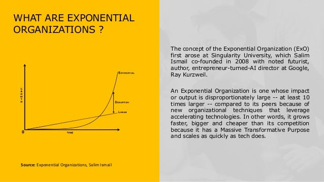 The concept of the Exponential Organization (ExO) first arose at Singularity University, which Salim Ismail co-founded in ...
