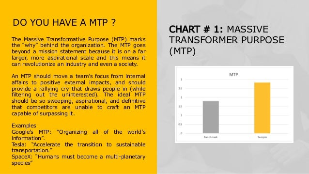 """The Massive Transformative Purpose (MTP) marks the """"why"""" behind the organization. The MTP goes beyond a mission statement ..."""