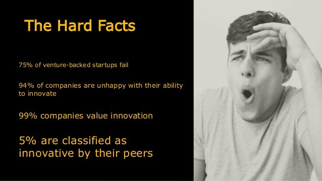 The Hard Facts 75% of venture-backed startups fail 94% of companies are unhappy with their ability to innovate 99% compani...