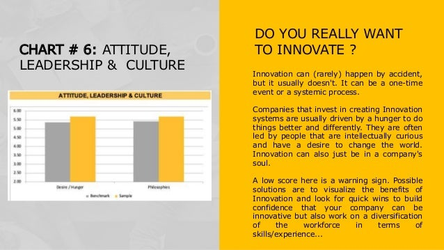 Innovation can (rarely) happen by accident, but it usually doesn't. It can be a one-time event or a systemic process. Comp...