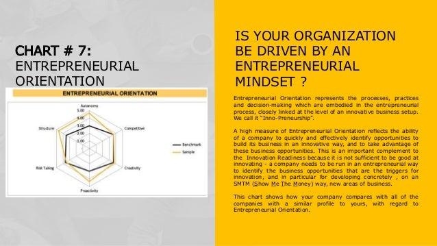 Entrepreneurial Orientation represents the processes, practices and decision-making which are embodied in the entrepreneur...