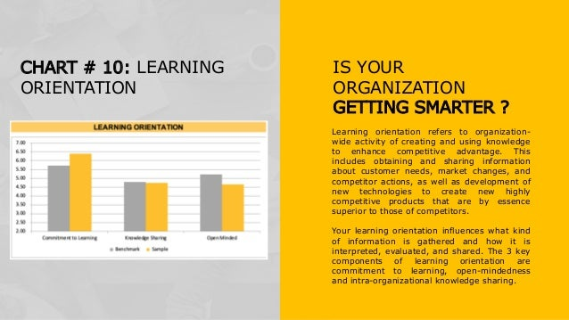 IS YOUR ORGANIZATION GETTING SMARTER ? CHART # 10: LEARNING ORIENTATION Learning orientation refers to organization- wide ...
