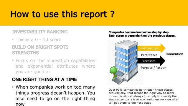 Partnerships Processes How to use this report ? INVESTABILITY RANKING • This is a 0 - 10 score BUILD ON BRIGHT SPOTS STREN...