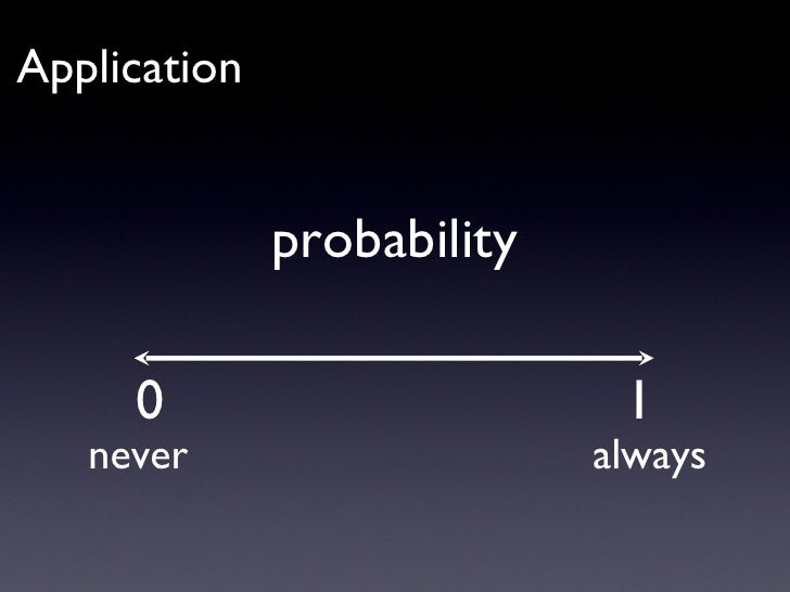 probability 0  1 never always Application