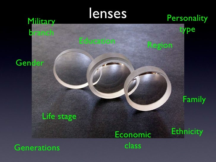 lenses Generations Life stage Economic class Ethnicity Gender Family Region Education  Military branch Personality type