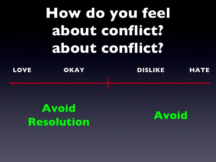 How do you feel about conflict? about conflict? HATE DISLIKE OKAY LOVE Avoid Avoid Resolution