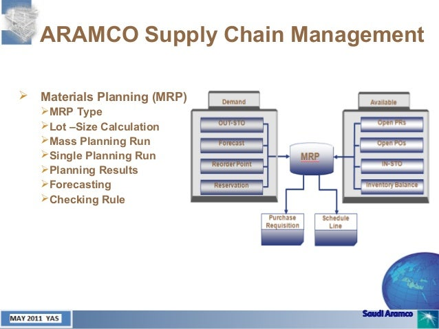 aramco supply chain management The average salary for saudi aramco supply chain management is $101,494 per year, ranging from $91,814 to $110,165 compare more salaries for saudi aramco supply chain management at paysacom - know your worth.