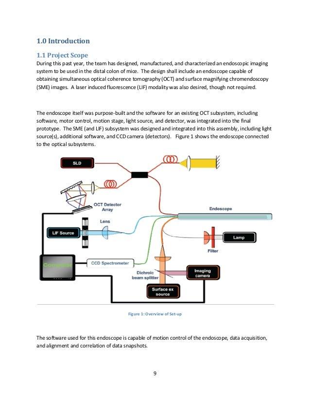 Endoscope Design: Endoscopic Imaging