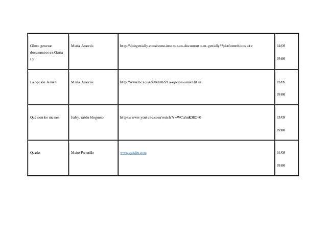 Cómo generar documentos en Genia Ly María Amorós http://doitgenially.com/como-insertar-un-documento-en-genially/?platform=...
