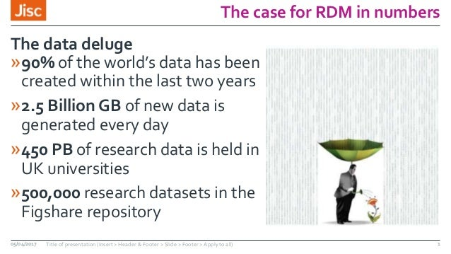 The case for RDM in numbers »90% of the world's data has been created within the last two years »2.5 Billion GB of new dat...