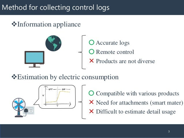 Method for collecting control logs ❖Information appliance 3 ❖Estimation by electric consumption 〇 Accurate logs 〇 Remote c...