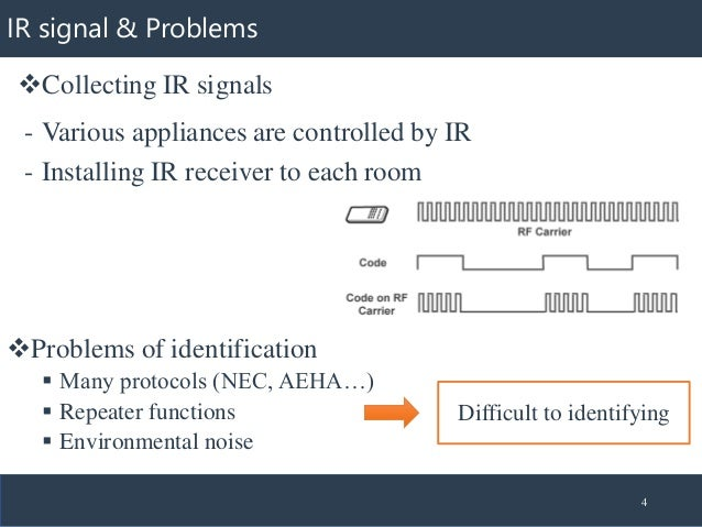 IR signal & Problems ❖Collecting IR signals 4 ❖Problems of identification ▪ Many protocols (NEC, AEHA…) ▪ Repeater functio...