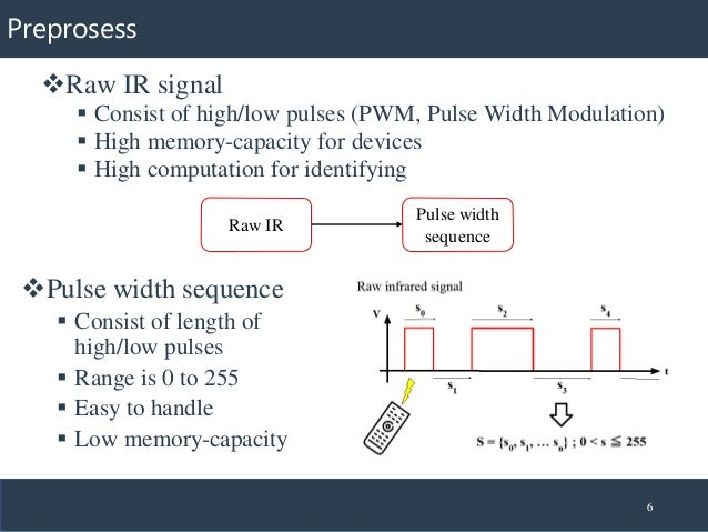 Preprosess ❖Raw IR signal ▪ Consist of high/low pulses (PWM, Pulse Width Modulation) ▪ High memory-capacity for devices ▪ ...