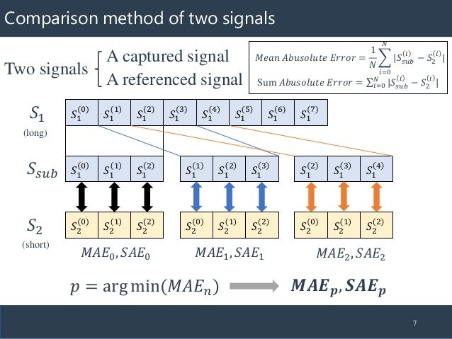 Comparison method of two signals 7 Two signals 𝑆1 0 𝑆1 1 𝑆1 2 𝑆1 3 𝑆1 4 𝑆1 5 𝑆1 6 𝑆1 7 𝑆1 0 𝑆1 1 𝑆1 2 𝑆1 1 𝑆1 2 𝑆1 3 𝑆1 2 ...