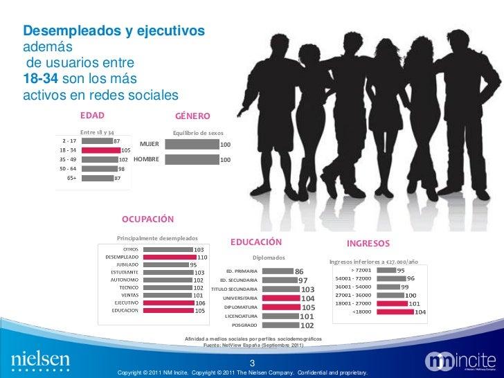 The Social Media View from Spain (Nielsen) -NOV11 Slide 3