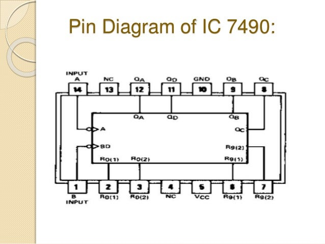 bcd to 7 segment display rh slideshare net 7447 Pin Diagram ic 7490 pin diagram and truth table