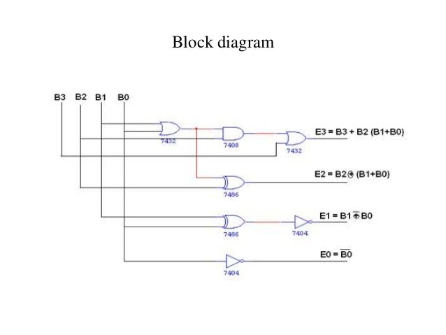 Bcd to excess 3 code converter | Bcd To Excess 3 Logic Diagram |  | SlideShare