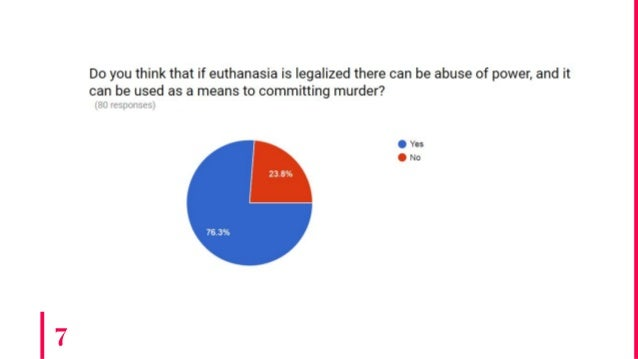 euthanasia should be legalised agree or disagree essay Programs of study » academic departments » english departments » lsc-north harris english department » model essays a compassionate individual must conclude that competent terminal patients should be given the right to assisted suicide should active euthanasia be legalized.