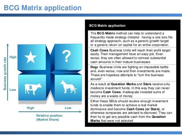 bcg matrix examples companies