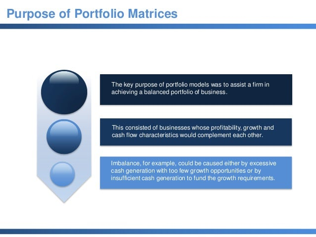 limitations of portfolio approaches Disadvantages of portfolio assessment requiring extra time to plan an assessment system and conduct the assessment gathering all of the necessary data and work.