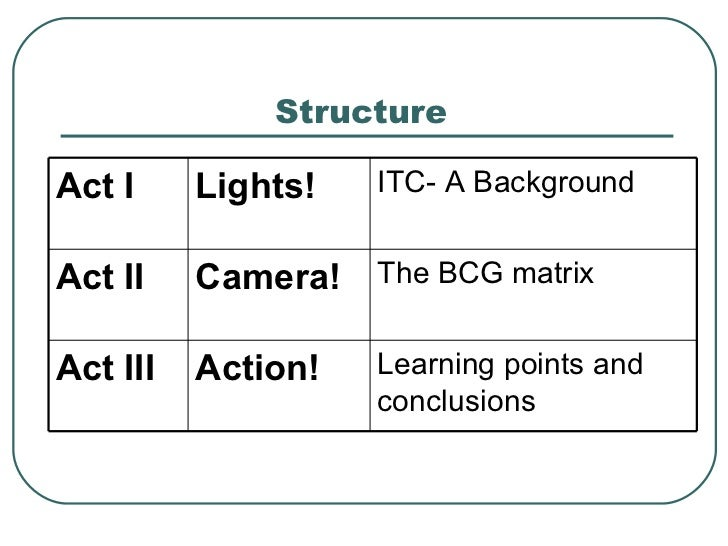 ge matrix of itc limited Portfolio matrix 1 bcg matrix for itc ltdbcg matrix for itc ltd -itc is formally known as indian tobaccoitc is formally known as indian tobacco companycompany ge matrix sunil chichra strategic management and strategic planning.