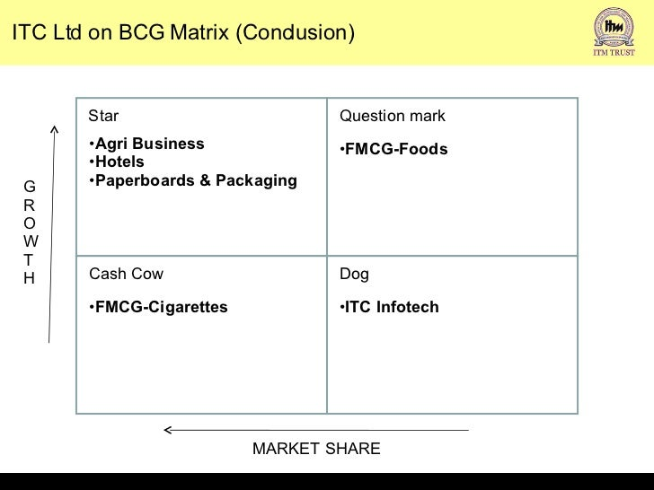 bcg matrix for reliance communications But the storage industry today is far from technologically mature a single technology—pumped hydroelectric storage, which accounts for the vast majority of the world's existing storage capacity—represents nearly half the money currently invested in storage projects under development.