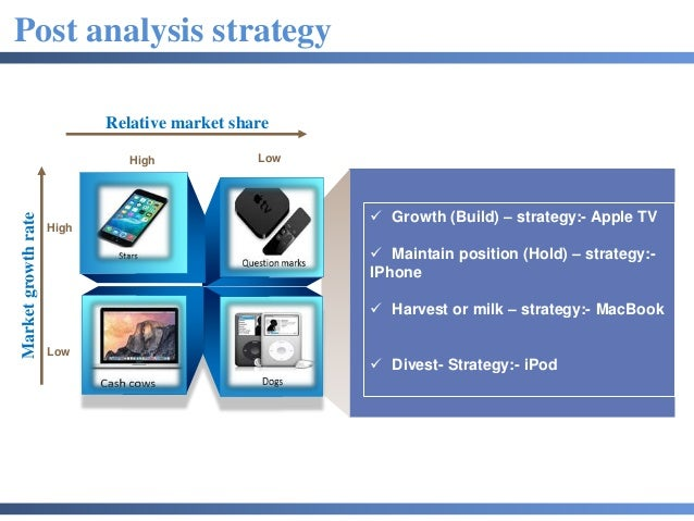 analysis of apple inc business strategic Strategic analysis of apple inc 1 introduction 2 2 strategic position 2 swot analysis 2 3 business strategy 3 4 strategic options available to apple 4 5.