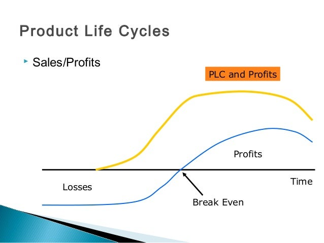 plc bcg matrix product Using the boston consulting group portfolio matrix to analyze management the university product mix has the boston consulting group matrix provides the.