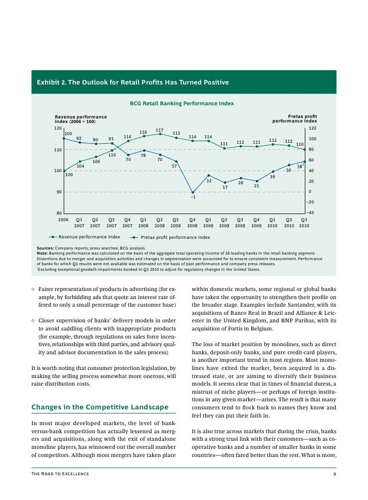bcg report Bcg vaccine market 2018 overview by qyresearchus: qyresearchus has published a new report titled global bcg vaccine market report 2018 bcg.