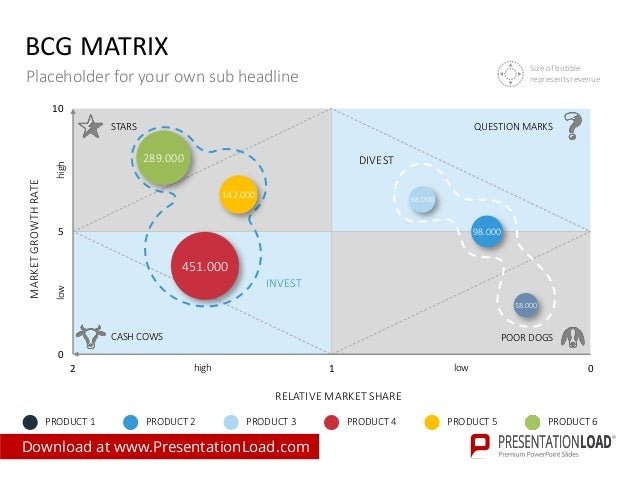 how to make bcg matrix in powerpoint