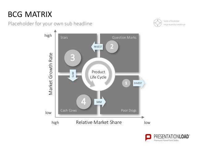 powerpoint bcg- matrix template, Modern powerpoint
